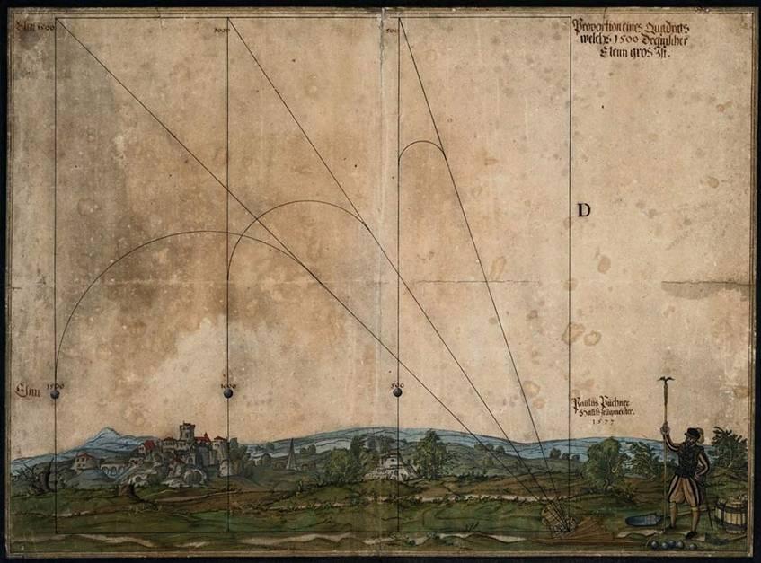 """""""Geschossflugbahnen"""", Paul Buchner, Zeichnung, 1577, aus der Sammlung von SLUB/Deutsche Fotothek"""
