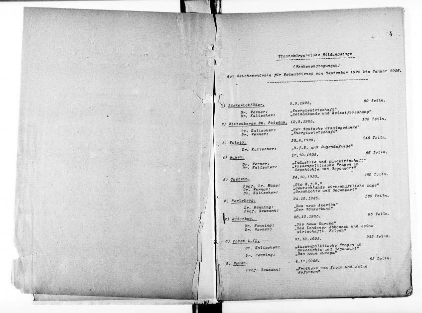 Inhaltsverzeichnis zu den staatsbürgerlichen Bildungstagen und Lehrgängen der Reichszentrale für Heimatdienst vom September 1925 bis Januar 1926. BArch R 1501/114202, 4.